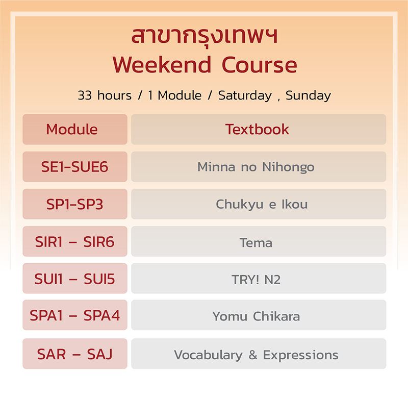 weekend course JLPT