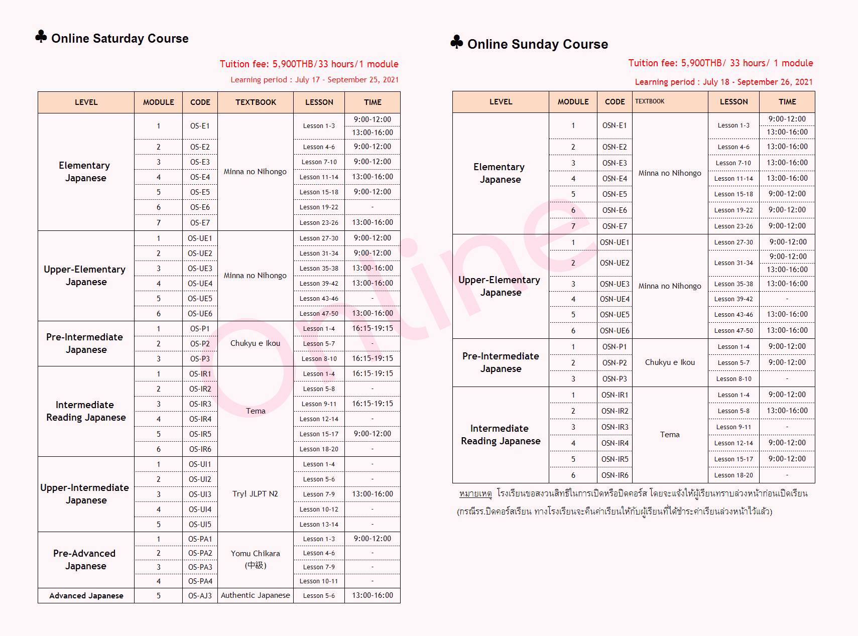 Online All Course T3_2021